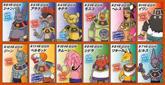 Análise Dragon Ball Super