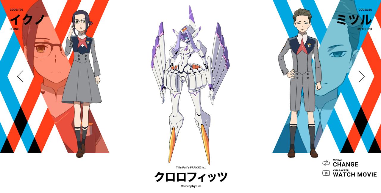 ikuno-mitsuru-personagens darling in the franxx