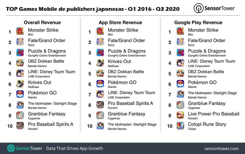 Japão games mobile
