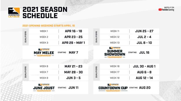 Temporada 2021 da Liga Overwatch vai começar.