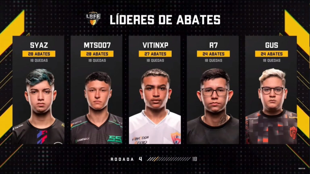 Boletim Liga Brasileira de Free Fire 6 - Semana 2
